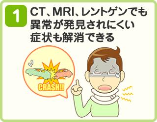 CT、MRI、レントゲンでも異常が発見されにくい症状も解消できる
